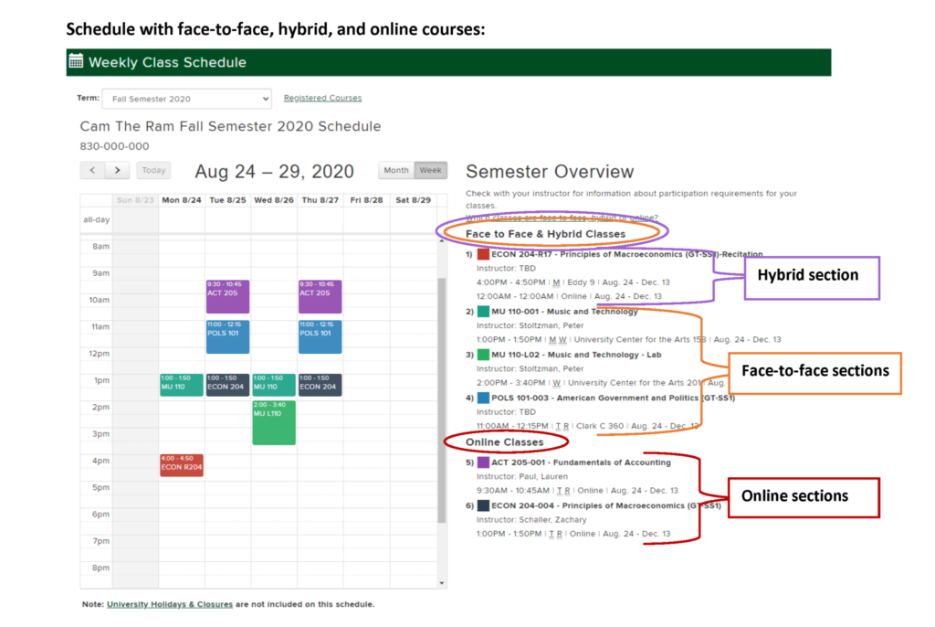 Image showing how to read the class schedule to see if classes are being offered in a hybrid, face-to-face, or online format.